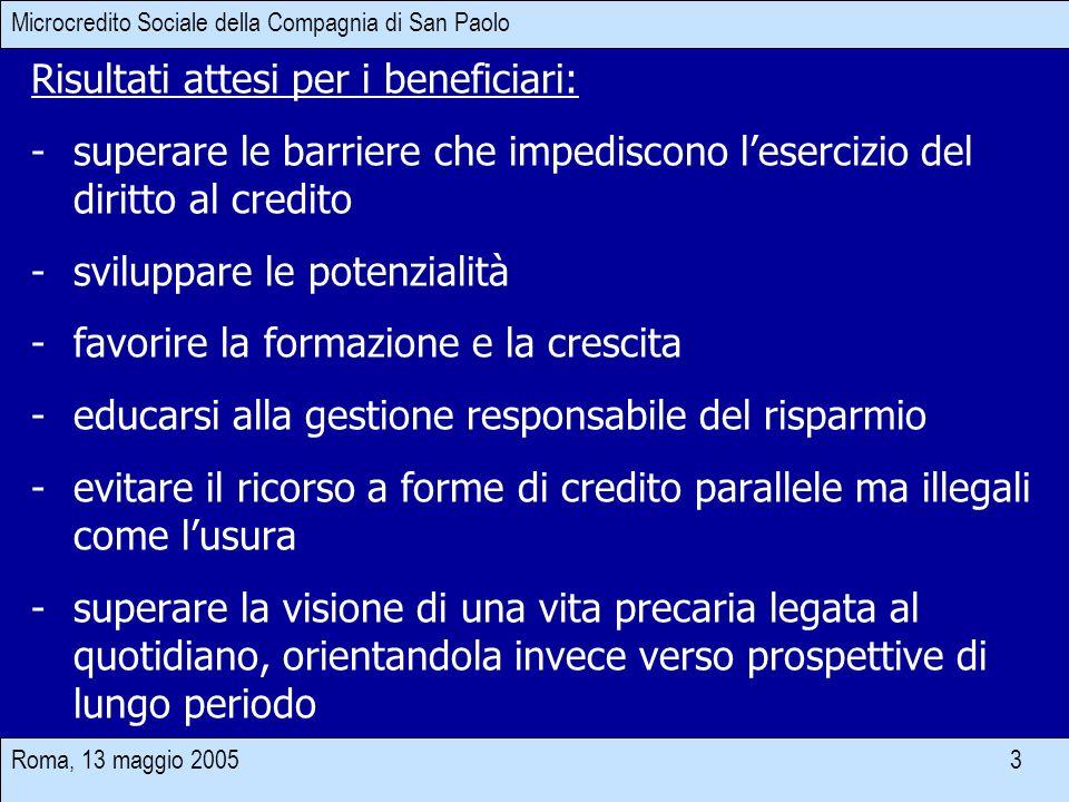Roma, 13 maggio 2005 3 Microcredito Sociale della Compagnia di San Paolo Risultati attesi per i beneficiari: -superare le barriere che impediscono les