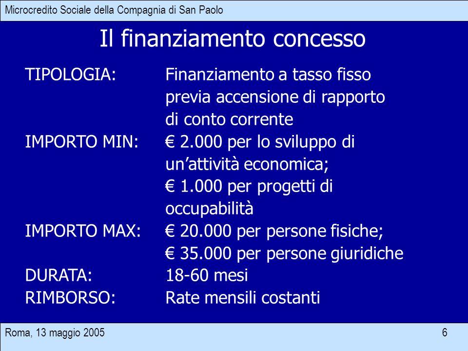 Roma, 13 maggio 2005 6 Il finanziamento concesso TIPOLOGIA:Finanziamento a tasso fisso previa accensione di rapporto di conto corrente IMPORTO MIN: 2.000 per lo sviluppo di unattività economica; 1.000 per progetti di occupabilità IMPORTO MAX: 20.000 per persone fisiche; 35.000 per persone giuridiche DURATA:18-60 mesi RIMBORSO:Rate mensili costanti Microcredito Sociale della Compagnia di San Paolo