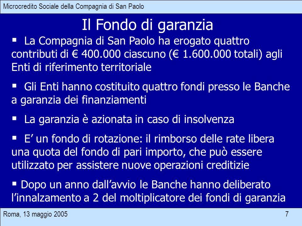 Roma, 13 maggio 2005 7 La Compagnia di San Paolo ha erogato quattro contributi di 400.000 ciascuno ( 1.600.000 totali) agli Enti di riferimento territ