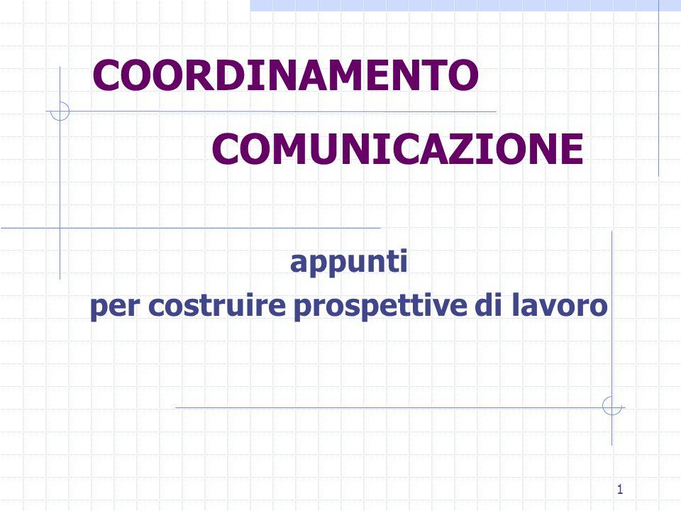1 COORDINAMENTO appunti per costruire prospettive di lavoro COMUNICAZIONE
