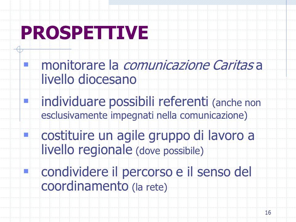 16 PROSPETTIVE monitorare la comunicazione Caritas a livello diocesano individuare possibili referenti (anche non esclusivamente impegnati nella comun