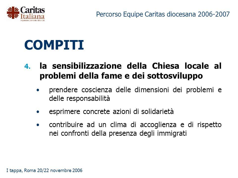 Percorso Equipe Caritas diocesana 2006-2007 I tappa, Roma 20/22 novembre 2006 4.