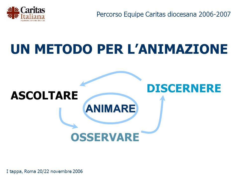 Percorso Equipe Caritas diocesana 2006-2007 I tappa, Roma 20/22 novembre 2006 ANIMARE ASCOLTARE OSSERVARE DISCERNERE UN METODO PER LANIMAZIONE