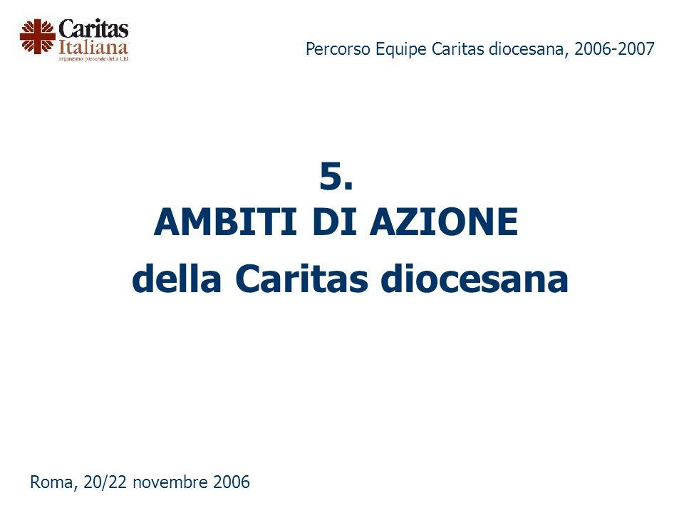 Percorso Equipe Caritas diocesana, 2006-2007 Roma, 20/22 novembre 2006 della Caritas diocesana 5.