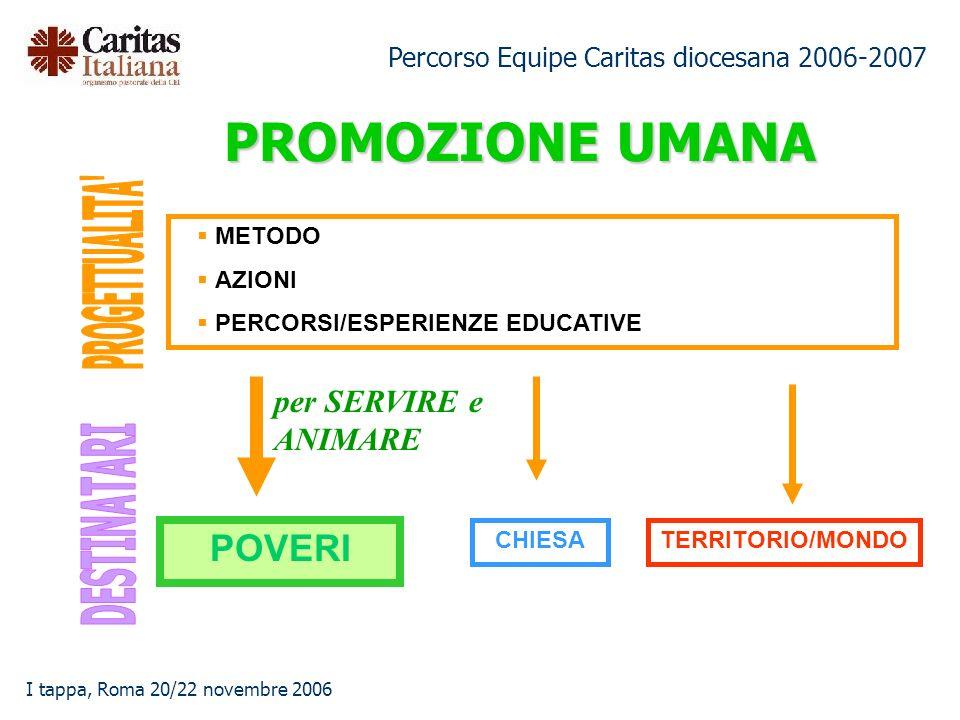Percorso Equipe Caritas diocesana 2006-2007 I tappa, Roma 20/22 novembre 2006 PROMOZIONE UMANA METODO AZIONI PERCORSI/ESPERIENZE EDUCATIVE TERRITORIO/MONDOCHIESA POVERI per SERVIRE e ANIMARE