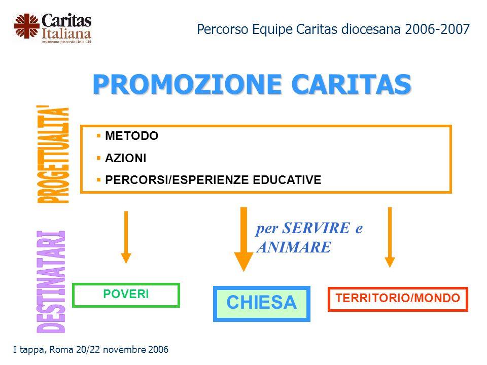 Percorso Equipe Caritas diocesana 2006-2007 I tappa, Roma 20/22 novembre 2006 PROMOZIONE CARITAS POVERI CHIESA METODO AZIONI PERCORSI/ESPERIENZE EDUCATIVE TERRITORIO/MONDO per SERVIRE e ANIMARE