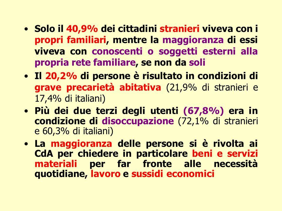 Solo il 40,9% dei cittadini stranieri viveva con i propri familiari, mentre la maggioranza di essi viveva con conoscenti o soggetti esterni alla propria rete familiare, se non da soli Il 20,2% di persone è risultato in condizioni di grave precarietà abitativa (21,9% di stranieri e 17,4% di italiani) Più dei due terzi degli utenti (67,8%) era in condizione di disoccupazione (72,1% di stranieri e 60,3% di italiani) La maggioranza delle persone si è rivolta ai CdA per chiedere in particolare beni e servizi materiali per far fronte alle necessità quotidiane, lavoro e sussidi economici