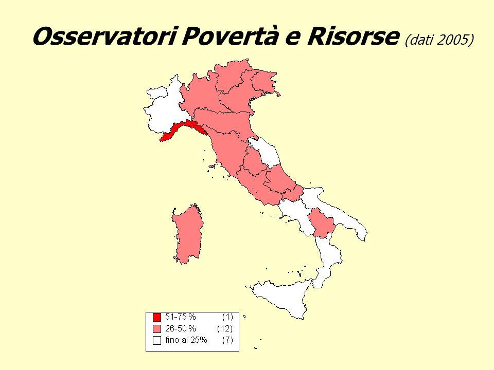 Osservatori Povertà e Risorse (dati 2005)