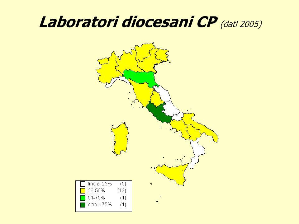 Diocesi con CdA-OPR- Lab.CP (dati 2005)