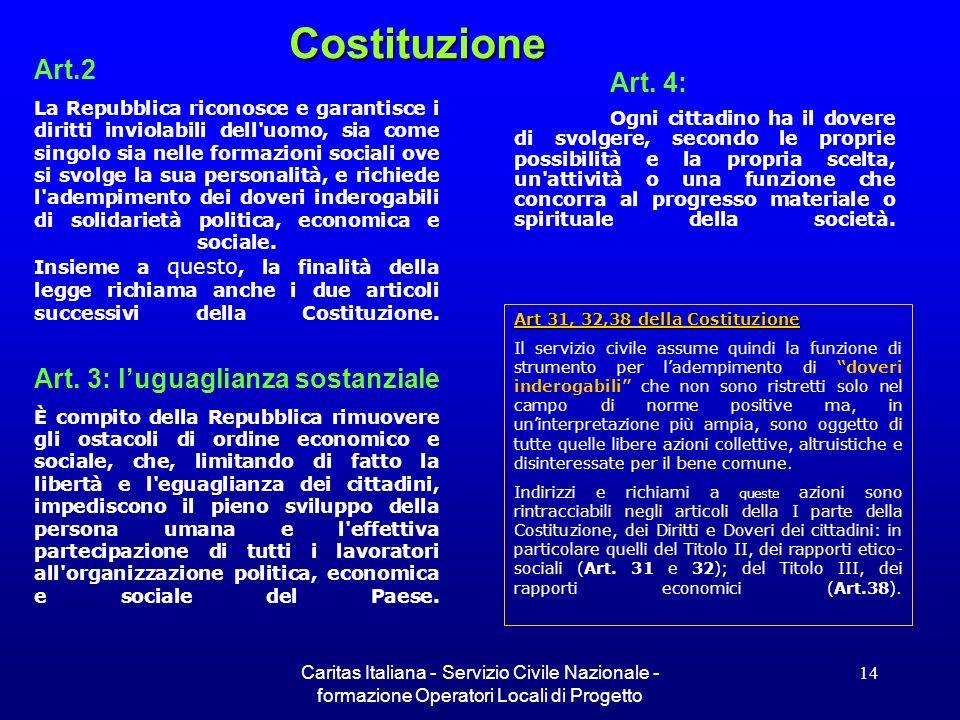 Caritas Italiana - Servizio Civile Nazionale - formazione Operatori Locali di Progetto 14 Art.2 La Repubblica riconosce e garantisce i diritti inviola