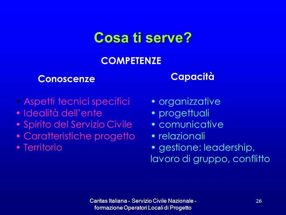 Caritas Italiana - Servizio Civile Nazionale - formazione Operatori Locali di Progetto 26 Cosa ti serve? Conoscenze Aspetti tecnici specifici Idealità