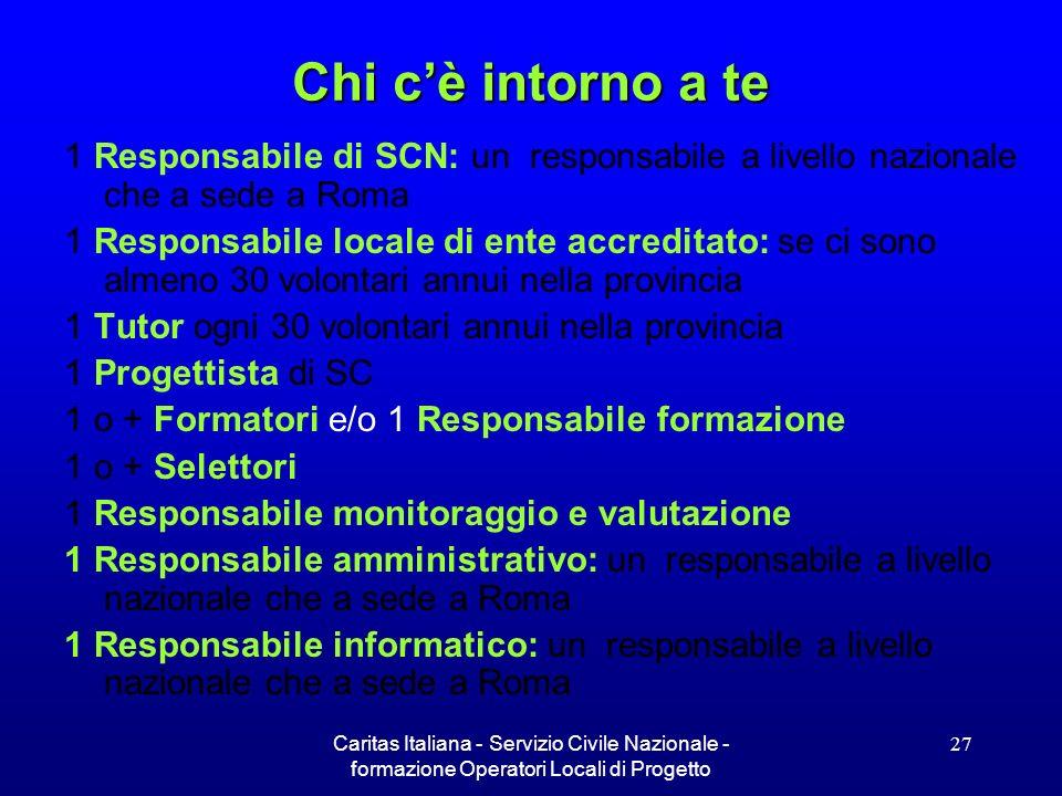 Caritas Italiana - Servizio Civile Nazionale - formazione Operatori Locali di Progetto 27 1 Responsabile di SCN: un responsabile a livello nazionale c