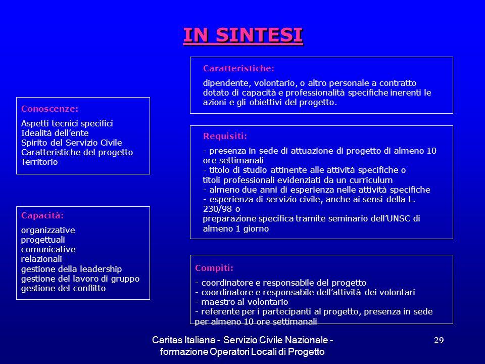 Caritas Italiana - Servizio Civile Nazionale - formazione Operatori Locali di Progetto 29 IN SINTESI Conoscenze: Aspetti tecnici specifici Idealità de