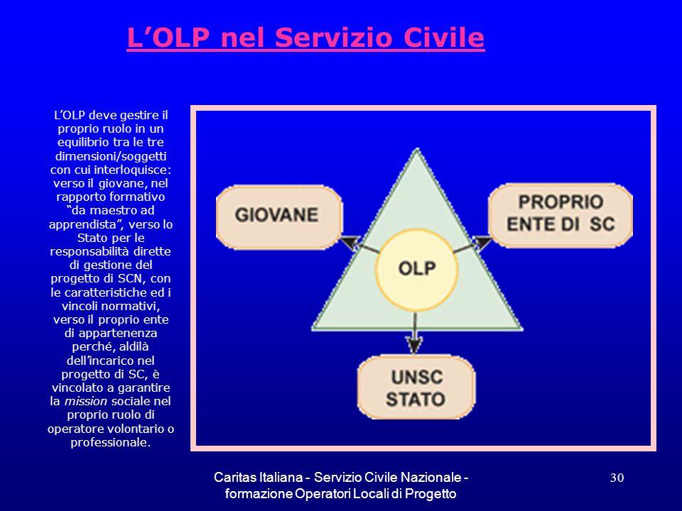 Caritas Italiana - Servizio Civile Nazionale - formazione Operatori Locali di Progetto 30 LOLP nel Servizio Civile LOLP deve gestire il proprio ruolo