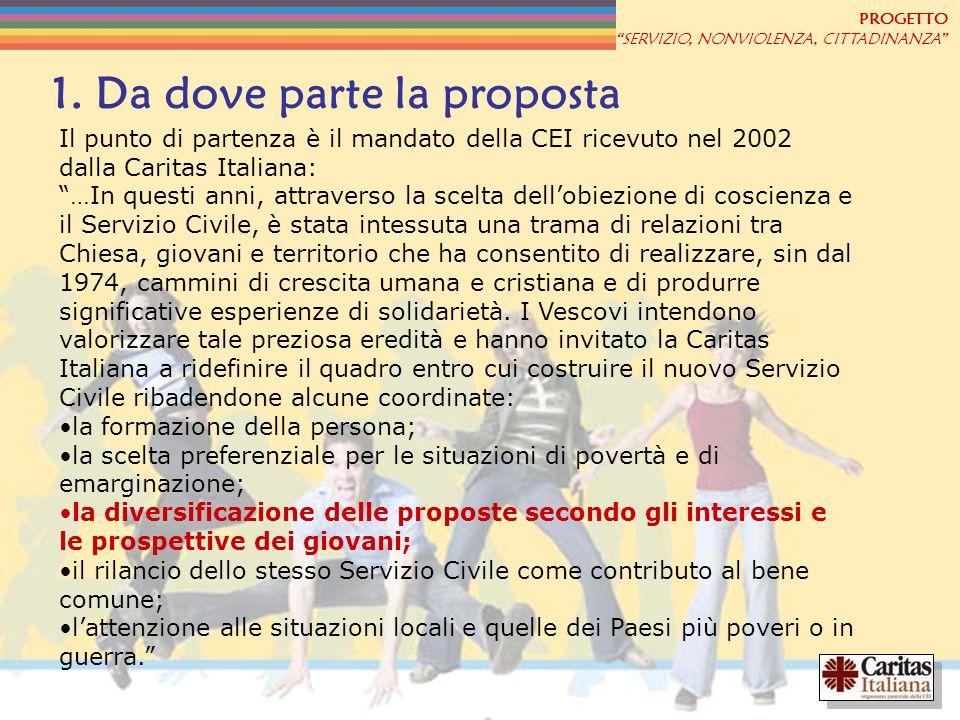 PROGETTO SERVIZIO, NONVIOLENZA, CITTADINANZA In seguito al mandato dei Vescovi italiani, la riflessione di Caritas Italiana ha individuato quattro strade privilegiate di impegno: 1.più occasioni di servizio civile nazionale (SCN) secondo la legge 64/01, 2.favorire la promozione e la progettazione del servizio civile secondo la legge 64/01, 3.la promozione di proposte diversificate fuori dalla legge 64/01, 4.il sostegno ai nuclei regionale per il servizio civile.