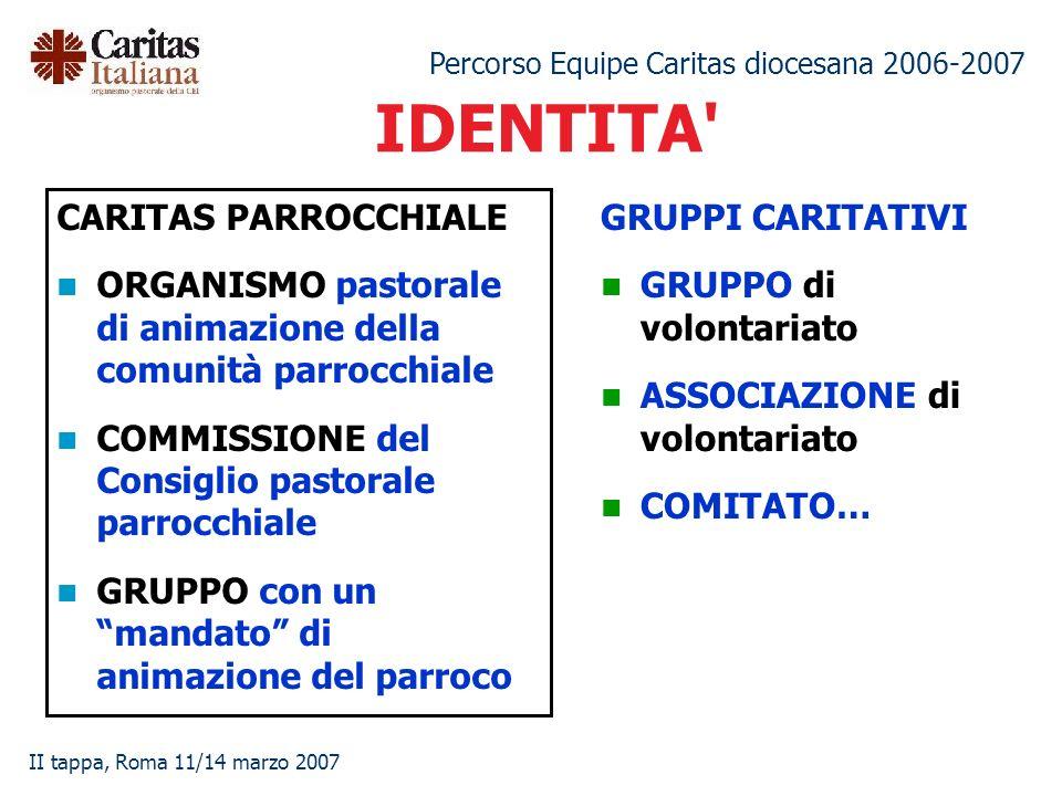 Percorso Equipe Caritas diocesana 2006-2007 II tappa, Roma 11/14 marzo 2007 IDENTITA' CARITAS PARROCCHIALE ORGANISMO pastorale di animazione della com