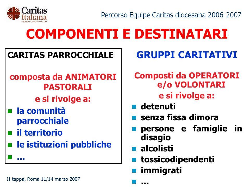 Percorso Equipe Caritas diocesana 2006-2007 II tappa, Roma 11/14 marzo 2007 COMPONENTI E DESTINATARI CARITAS PARROCCHIALE composta da ANIMATORI PASTOR