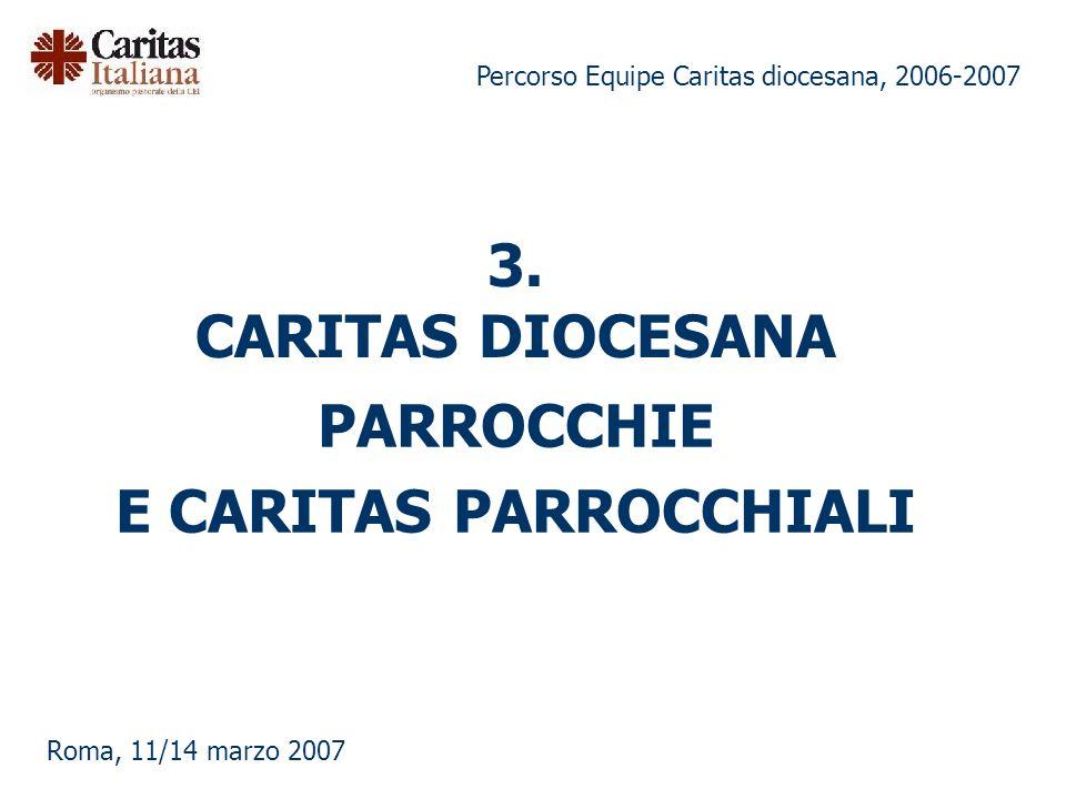 Percorso Equipe Caritas diocesana, 2006-2007 Roma, 11/14 marzo 2007 PARROCCHIE E CARITAS PARROCCHIALI 3. CARITAS DIOCESANA