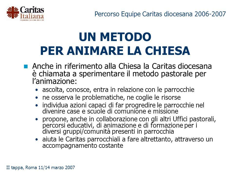 Percorso Equipe Caritas diocesana 2006-2007 II tappa, Roma 11/14 marzo 2007 UN METODO PER ANIMARE LA CHIESA Anche in riferimento alla Chiesa la Carita