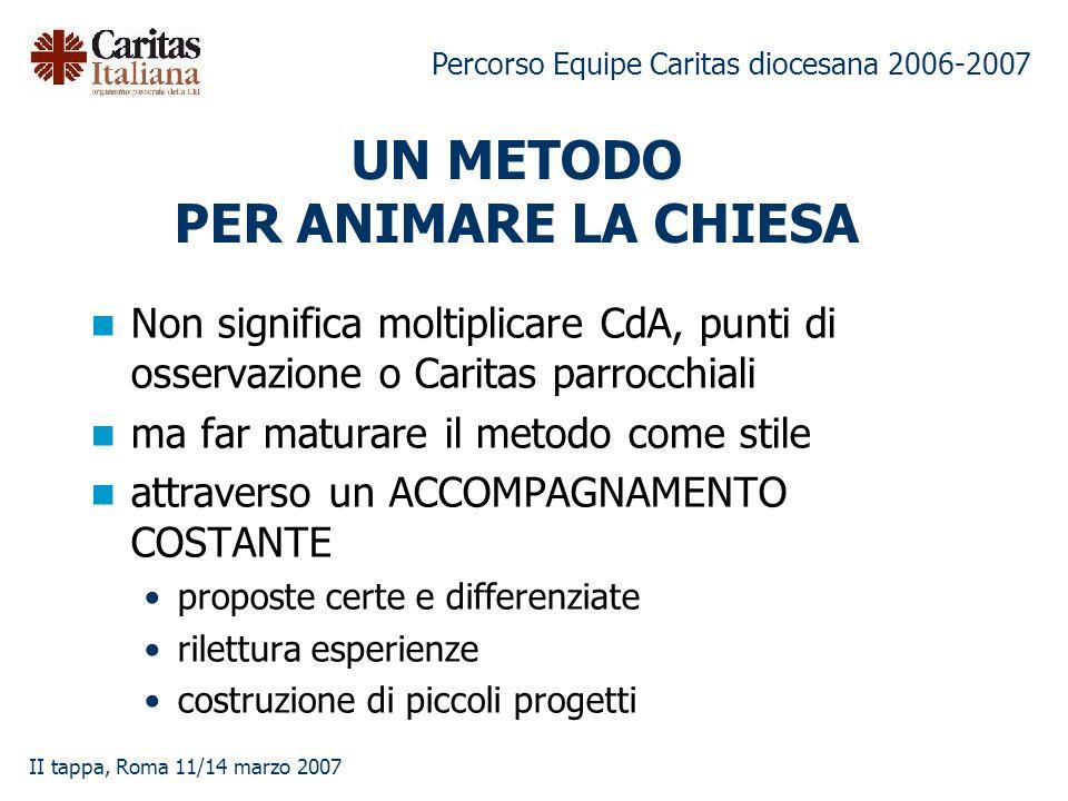 Percorso Equipe Caritas diocesana 2006-2007 II tappa, Roma 11/14 marzo 2007 UN METODO PER ANIMARE LA CHIESA Non significa moltiplicare CdA, punti di o