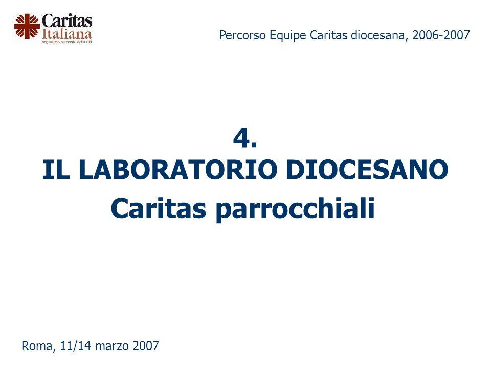 Percorso Equipe Caritas diocesana, 2006-2007 Roma, 11/14 marzo 2007 4. IL LABORATORIO DIOCESANO Caritas parrocchiali
