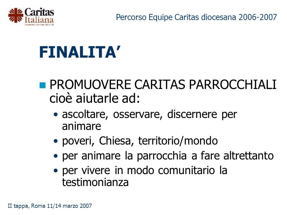 Percorso Equipe Caritas diocesana 2006-2007 II tappa, Roma 11/14 marzo 2007 FINALITA PROMUOVERE CARITAS PARROCCHIALI cioè aiutarle ad: ascoltare, osse