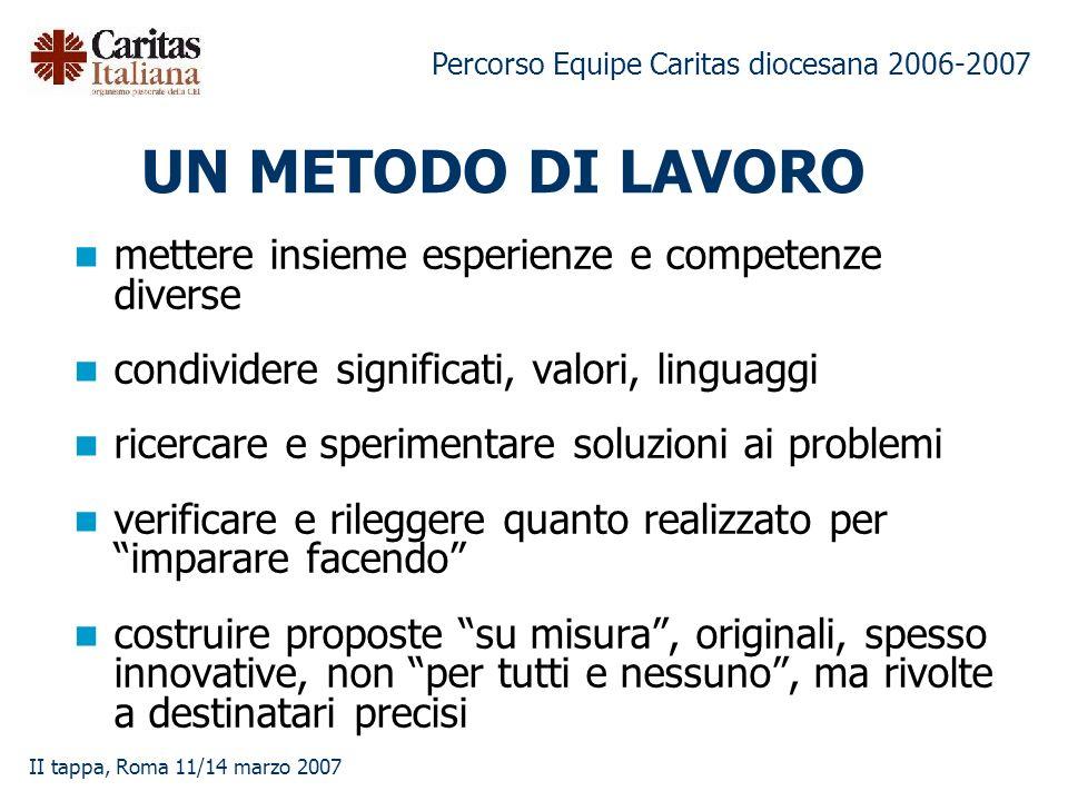 Percorso Equipe Caritas diocesana 2006-2007 II tappa, Roma 11/14 marzo 2007 UN METODO DI LAVORO mettere insieme esperienze e competenze diverse condiv