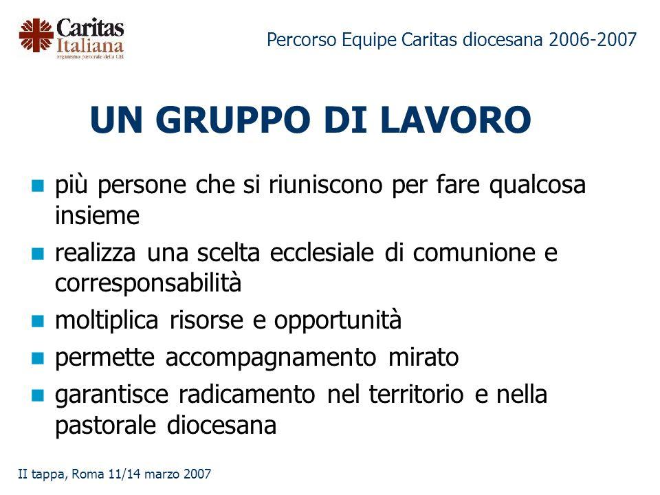 Percorso Equipe Caritas diocesana 2006-2007 II tappa, Roma 11/14 marzo 2007 UN GRUPPO DI LAVORO più persone che si riuniscono per fare qualcosa insiem