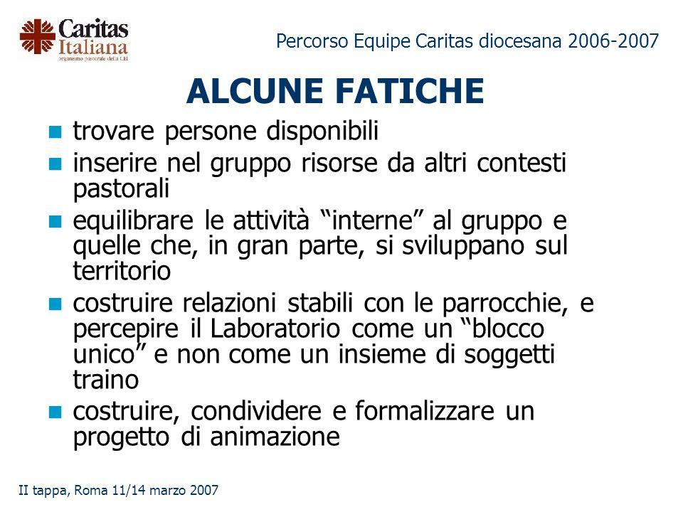 Percorso Equipe Caritas diocesana 2006-2007 II tappa, Roma 11/14 marzo 2007 ALCUNE FATICHE trovare persone disponibili inserire nel gruppo risorse da