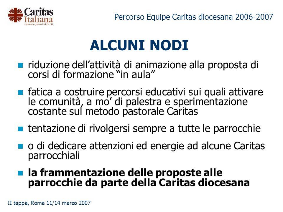 Percorso Equipe Caritas diocesana 2006-2007 II tappa, Roma 11/14 marzo 2007 ALCUNI NODI riduzione dellattività di animazione alla proposta di corsi di