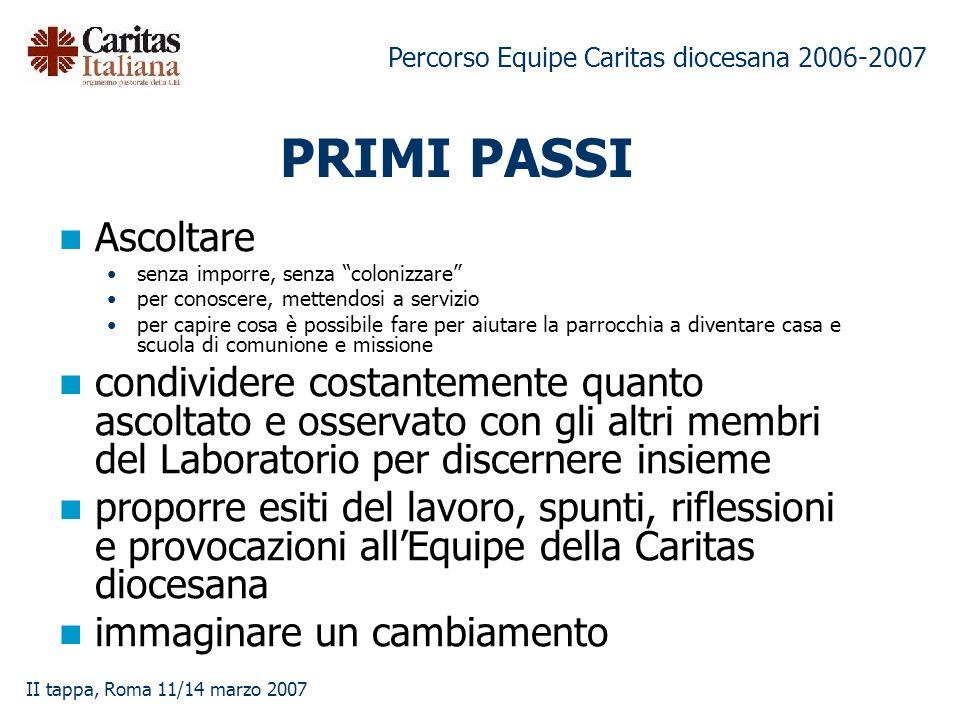 Percorso Equipe Caritas diocesana 2006-2007 II tappa, Roma 11/14 marzo 2007 PRIMI PASSI Ascoltare senza imporre, senza colonizzare per conoscere, mett