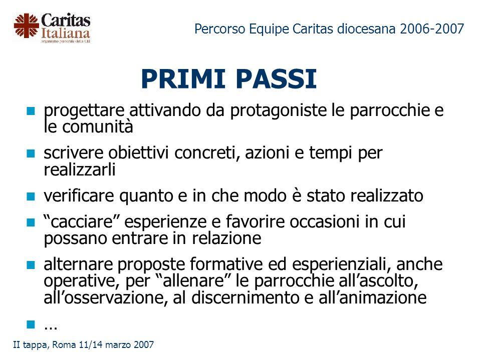 Percorso Equipe Caritas diocesana 2006-2007 II tappa, Roma 11/14 marzo 2007 PRIMI PASSI progettare attivando da protagoniste le parrocchie e le comuni