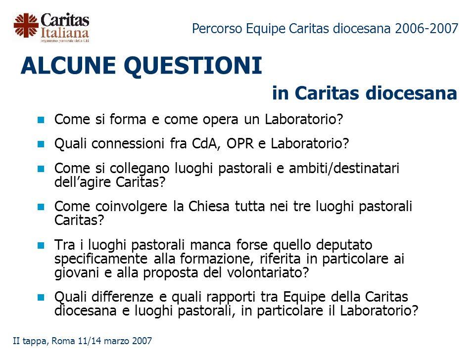Percorso Equipe Caritas diocesana 2006-2007 II tappa, Roma 11/14 marzo 2007 ALCUNE QUESTIONI Come si forma e come opera un Laboratorio? Quali connessi