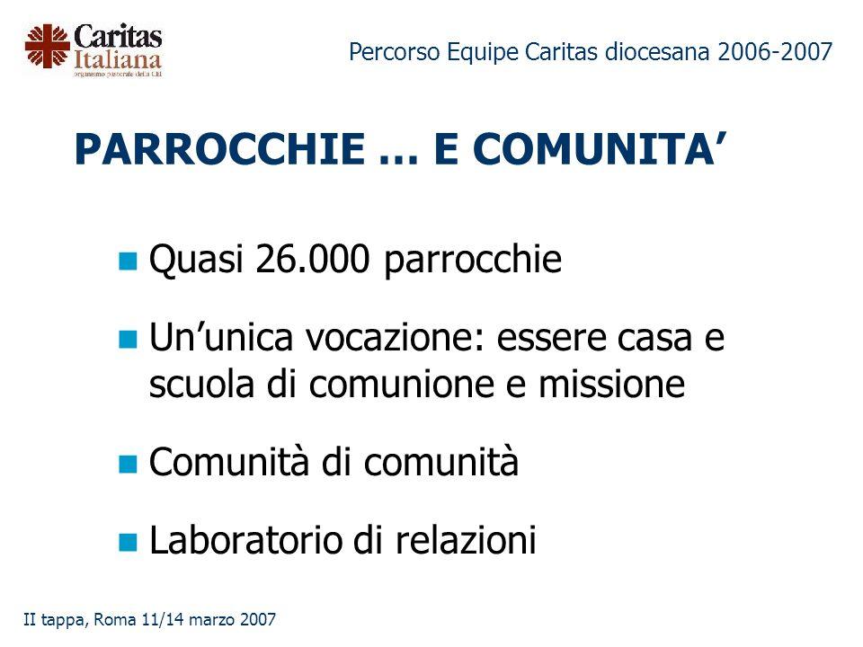 Percorso Equipe Caritas diocesana 2006-2007 II tappa, Roma 11/14 marzo 2007 PARROCCHIE … E COMUNITA Quasi 26.000 parrocchie Ununica vocazione: essere