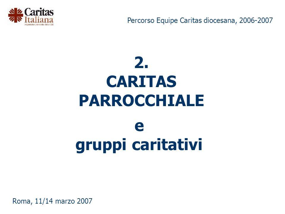 Percorso Equipe Caritas diocesana, 2006-2007 Roma, 11/14 marzo 2007 2. CARITAS PARROCCHIALE e gruppi caritativi