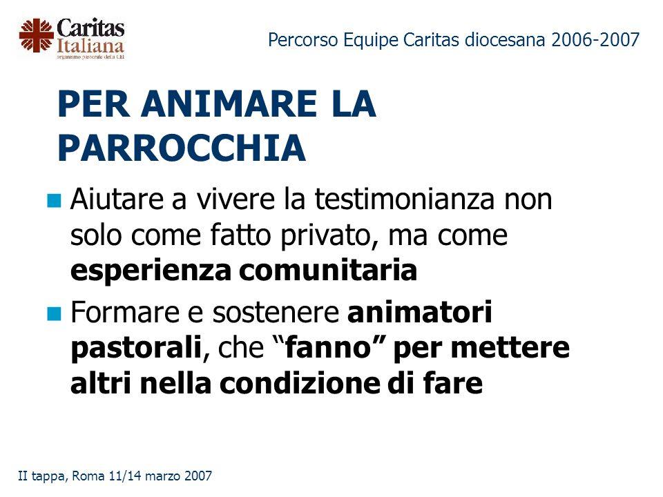 Percorso Equipe Caritas diocesana 2006-2007 II tappa, Roma 11/14 marzo 2007 PER ANIMARE LA PARROCCHIA Aiutare a vivere la testimonianza non solo come