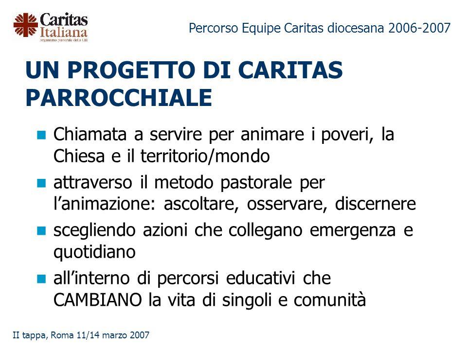 Percorso Equipe Caritas diocesana 2006-2007 II tappa, Roma 11/14 marzo 2007 UN PROGETTO DI CARITAS PARROCCHIALE Chiamata a servire per animare i pover