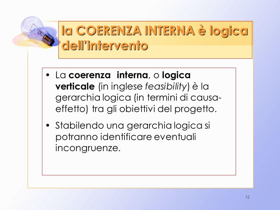 12 La coerenza interna, o logica verticale (in inglese feasibility) è la gerarchia logica (in termini di causa- effetto) tra gli obiettivi del progetto.