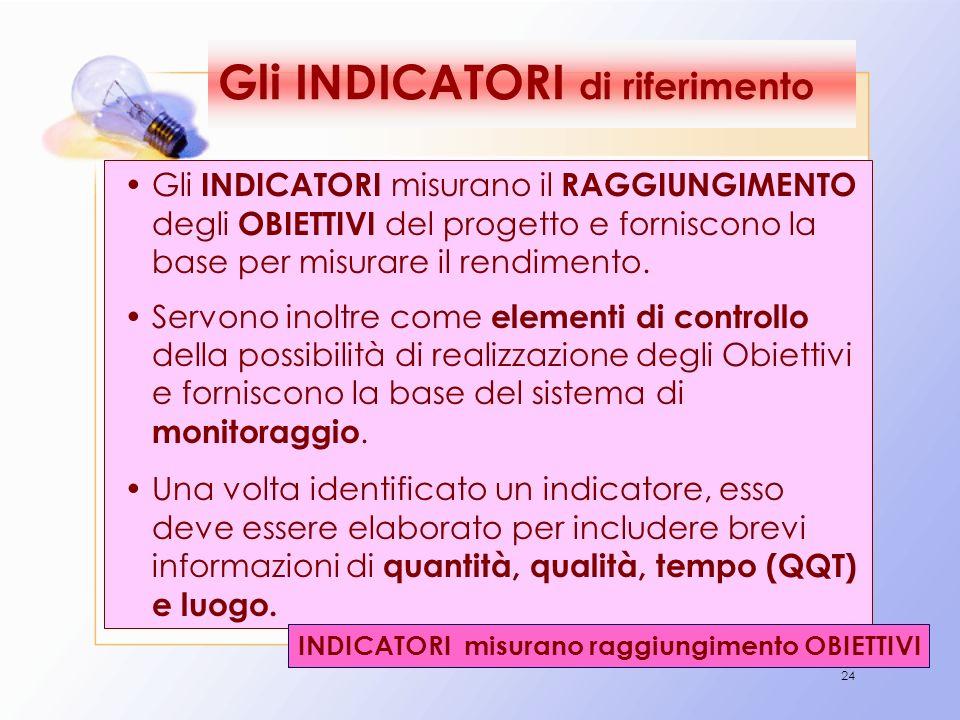 24 Gli INDICATORI misurano il RAGGIUNGIMENTO degli OBIETTIVI del progetto e forniscono la base per misurare il rendimento.