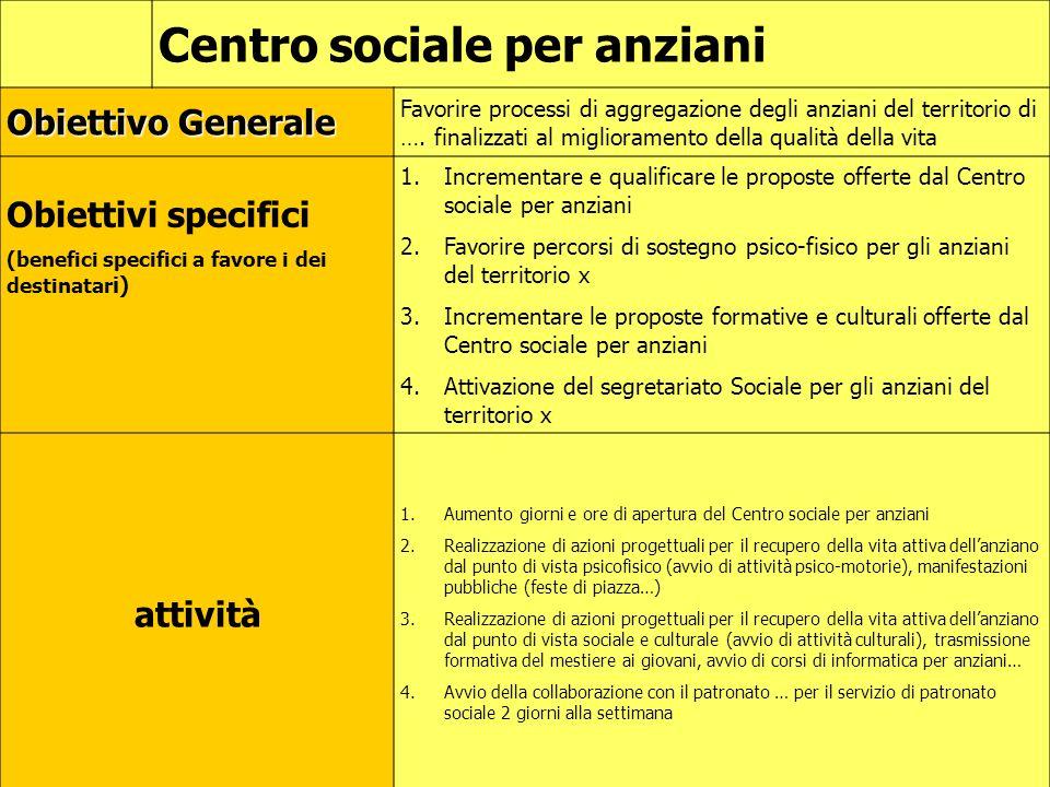 33 Centro sociale per anziani Obiettivo Generale Favorire processi di aggregazione degli anziani del territorio di …. finalizzati al miglioramento del