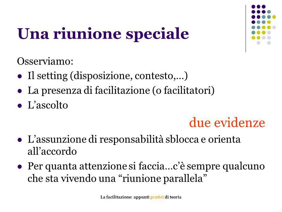La facilitazione: appunti pratici di teoria Una riunione speciale Osserviamo: Il setting (disposizione, contesto,…) La presenza di facilitazione (o fa