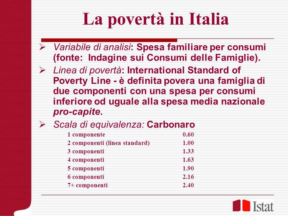 La povertà in Italia Variabile di analisi: Spesa familiare per consumi (fonte: Indagine sui Consumi delle Famiglie). Linea di povertà: International S