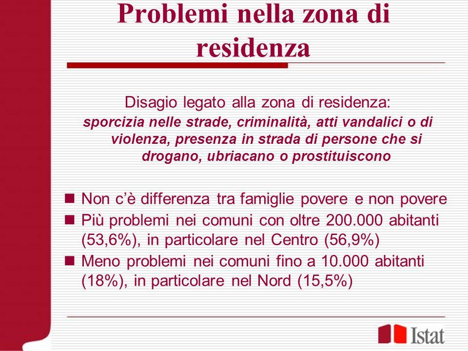 Problemi nella zona di residenza Disagio legato alla zona di residenza: sporcizia nelle strade, criminalità, atti vandalici o di violenza, presenza in