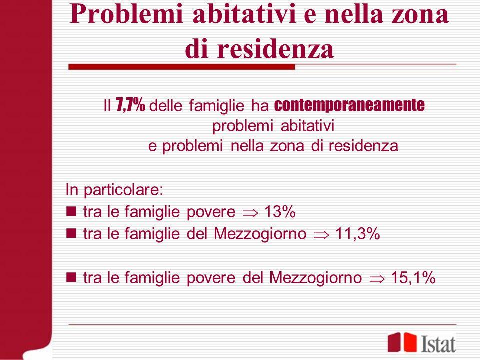 Problemi abitativi e nella zona di residenza Il 7,7% delle famiglie ha contemporaneamente problemi abitativi e problemi nella zona di residenza In par