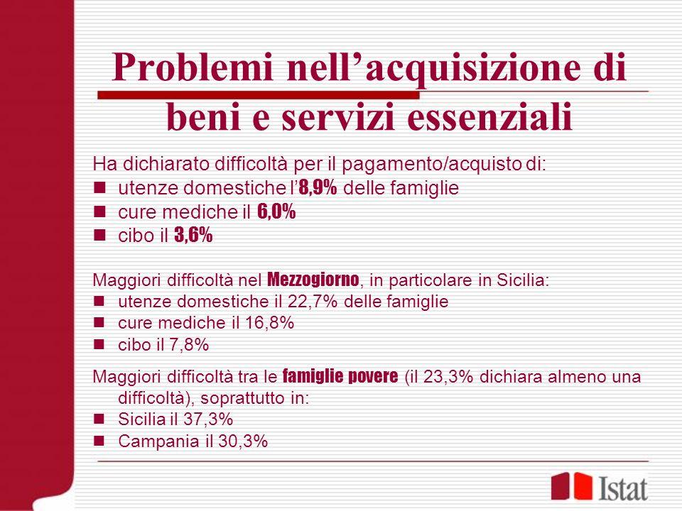 Problemi nellacquisizione di beni e servizi essenziali Ha dichiarato difficoltà per il pagamento/acquisto di: utenze domestiche l 8,9% delle famiglie