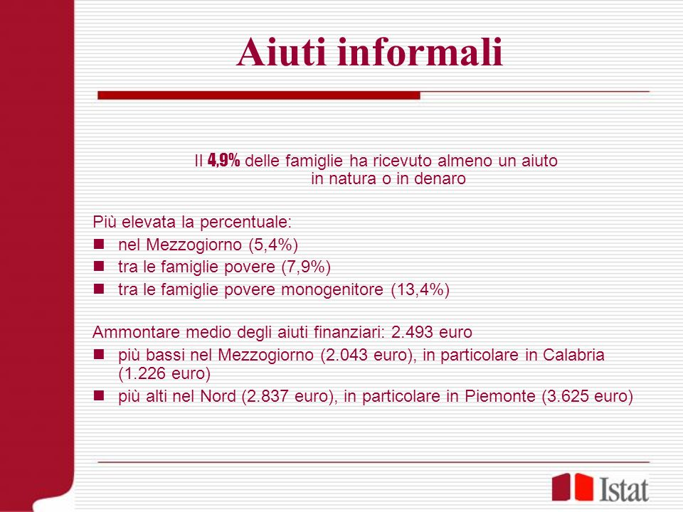 Aiuti informali Il 4,9% delle famiglie ha ricevuto almeno un aiuto in natura o in denaro Più elevata la percentuale: nel Mezzogiorno (5,4%) tra le fam