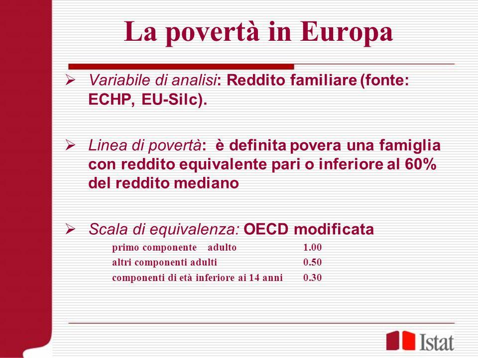 La povertà in Europa Variabile di analisi: Reddito familiare (fonte: ECHP, EU-Silc). Linea di povertà: è definita povera una famiglia con reddito equi