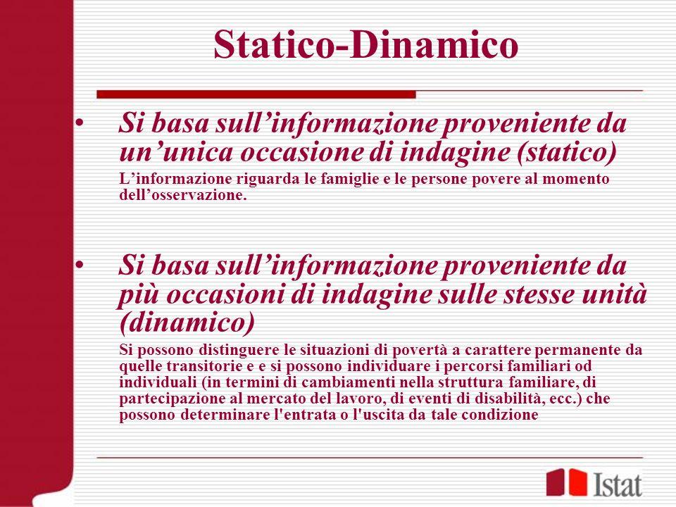 Statico-Dinamico Si basa sullinformazione proveniente da ununica occasione di indagine (statico) Linformazione riguarda le famiglie e le persone pover