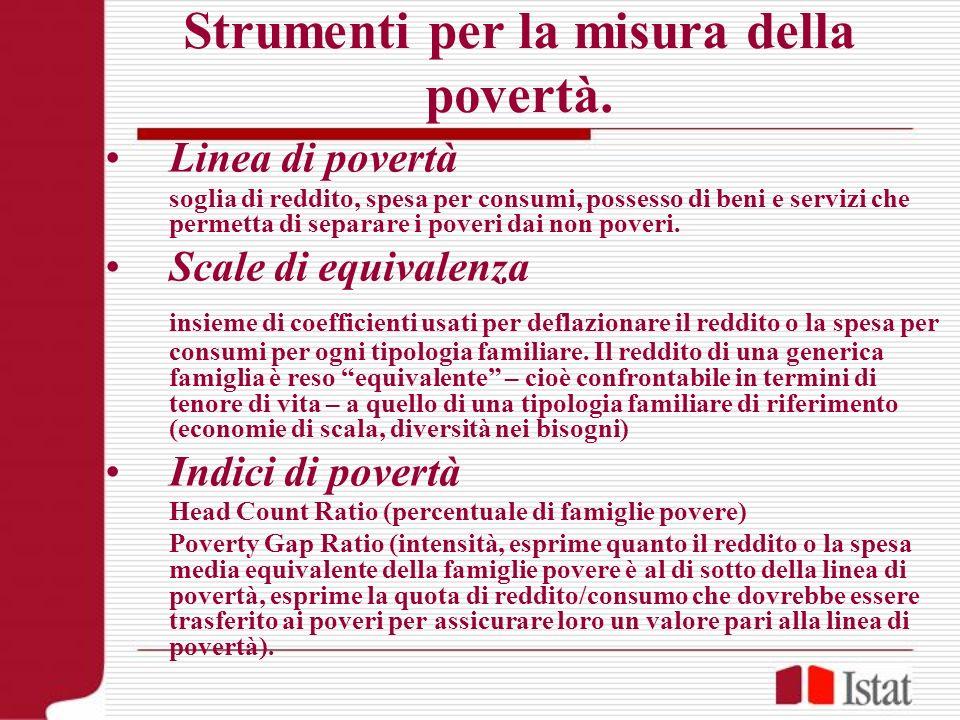 La povertà in Italia STIMA UFFICIALE: Nel 1984 viene istituita presso il Dipartimento degli Affari Sociali la prima Commissione di Indagine sulla Povertà e sull Emarginazione Nel 1986 viene presentato il primo rapporto ufficiale sulla povertà in Italia, in collaborazione con L Istat Nel 1999 gli organi di Governo affidano all Istat il compito di diffondere gli indicatori di povertà Nel 2000 viene istituita la Commissione di Indagine sull Esclusione Sociale.