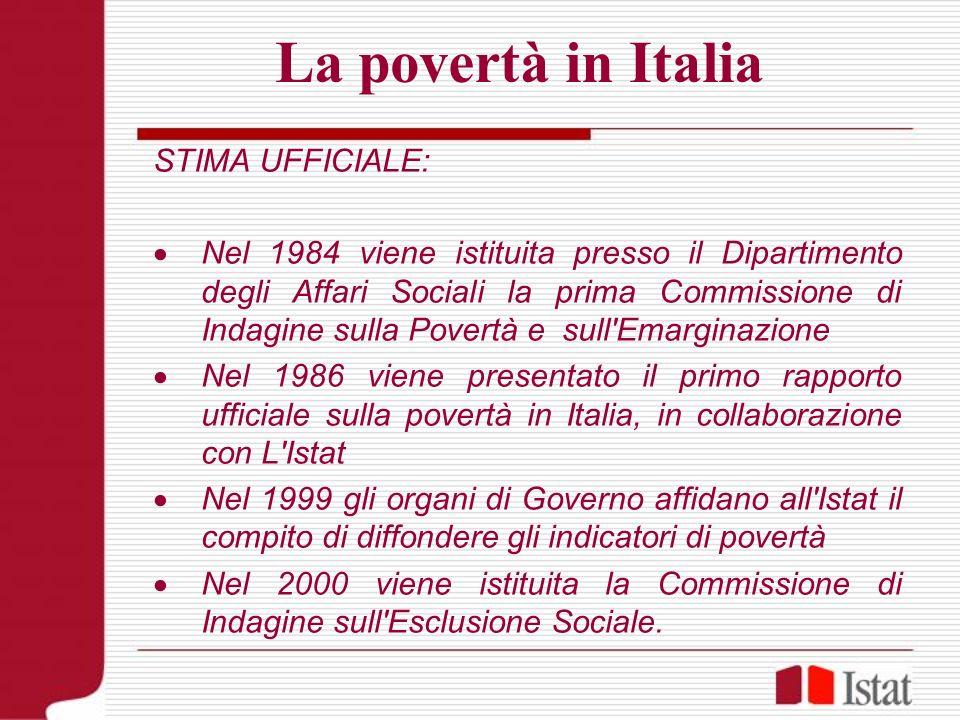 La povertà in Italia STIMA UFFICIALE: Nel 1984 viene istituita presso il Dipartimento degli Affari Sociali la prima Commissione di Indagine sulla Pove